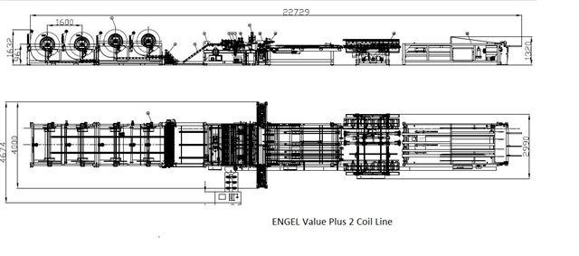 Engel Value Coil Line