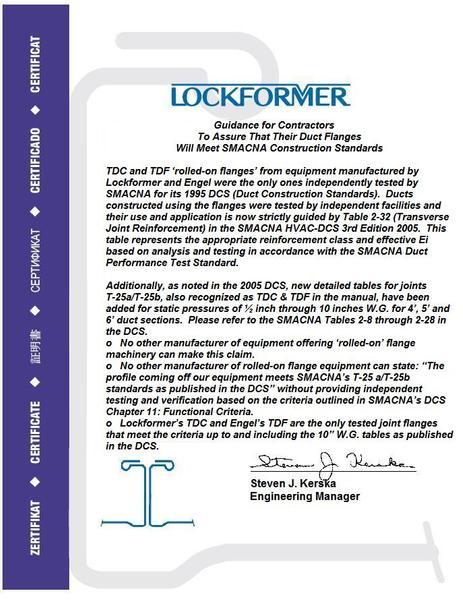 Lockformer Version of Certificate